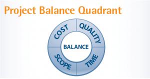 Balanta quadrant