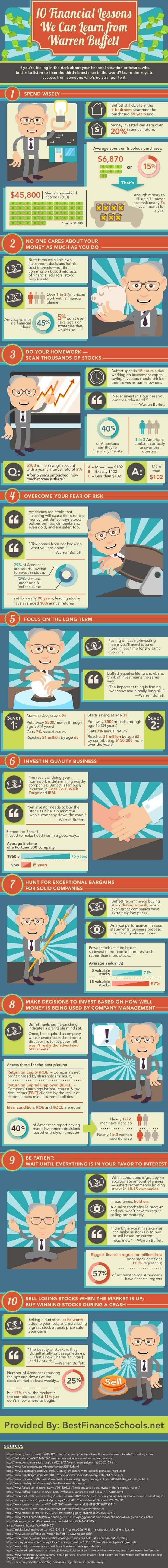10 lectii despre bani pe care le poti invata de la warren buffett