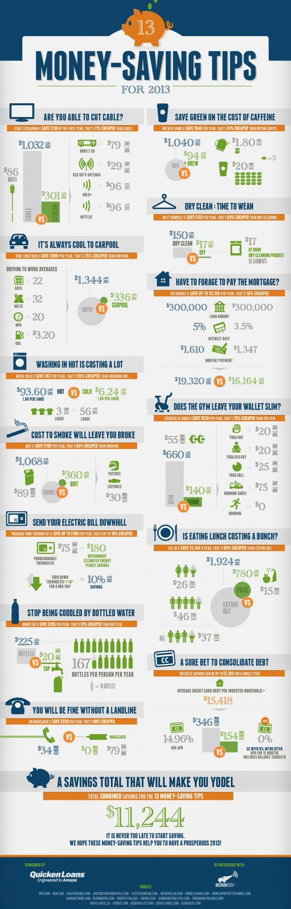 Metode de reduceri de costuri pentru 2013