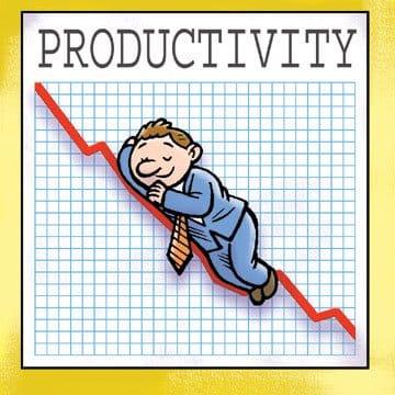 Productivitatea