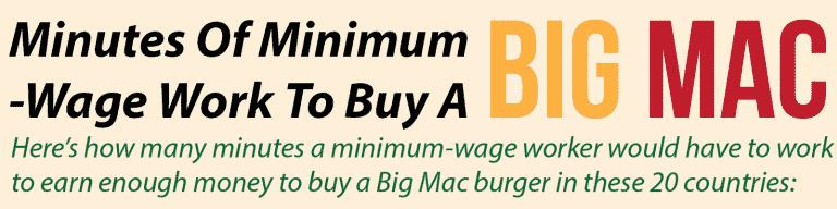 Cat de mult muncim pentru un Big Mac. Studiu realizat in 20 de tari