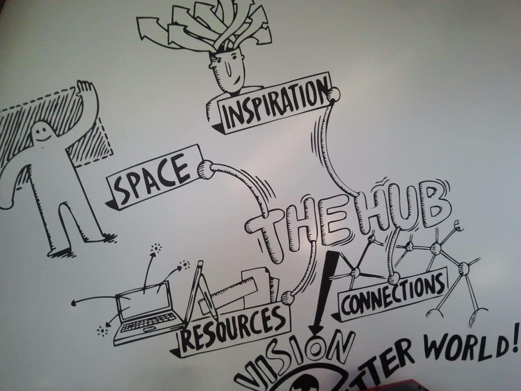 The HUB Bucharest 2