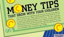 Cum sa-ti educi financiar copilul de la o varsta frageda