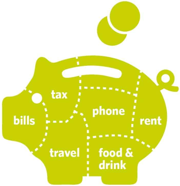 De ce folosesc un buget personal