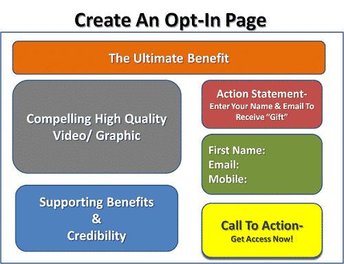 Anatomia unei pagini de opt-in