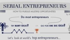Antreprenor in serie sau one business owner?