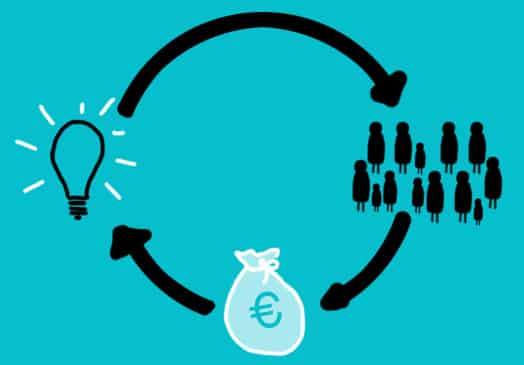 platforme de crowdfunding din Romania