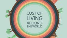 Care este nivelul de trai in fiecare tara din lume – Comparatie