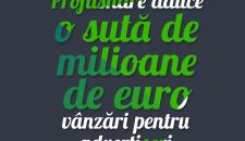 Profitshare a ajuns la 100.000.000 euro vanzari pentru advertiseri