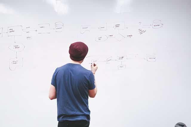obiective - antreprenoriat