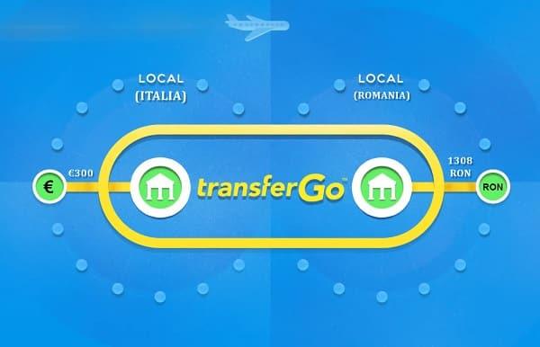 trasnfer bani rapid transfergo