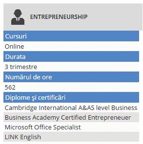 Entrepreneurship BussinesAcademy