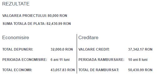 contract de economisire creditare 3