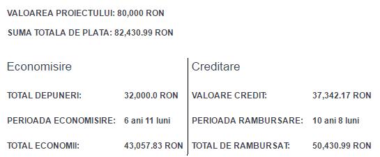 contract de economisire creditare 4