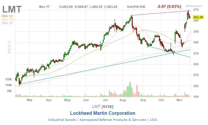 lockheed-martin-corporation