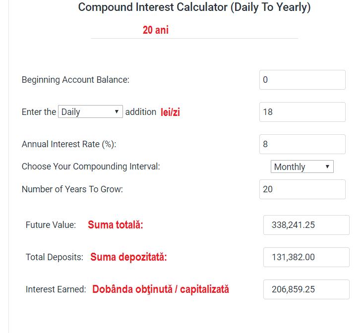 Elquatro Este opțiuni binare pentru începători Identificați dacă